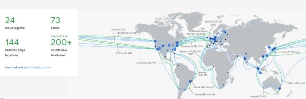 Google Cloud Platform COUNTRIES