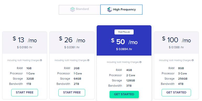 Vultr pricing